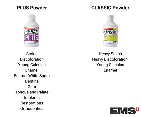 PLUS vs CLASSIC Powder