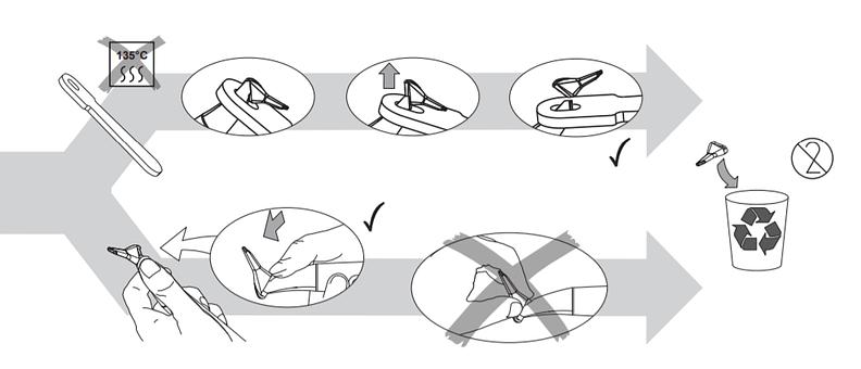 PERIOFLOW Nozzle Installation